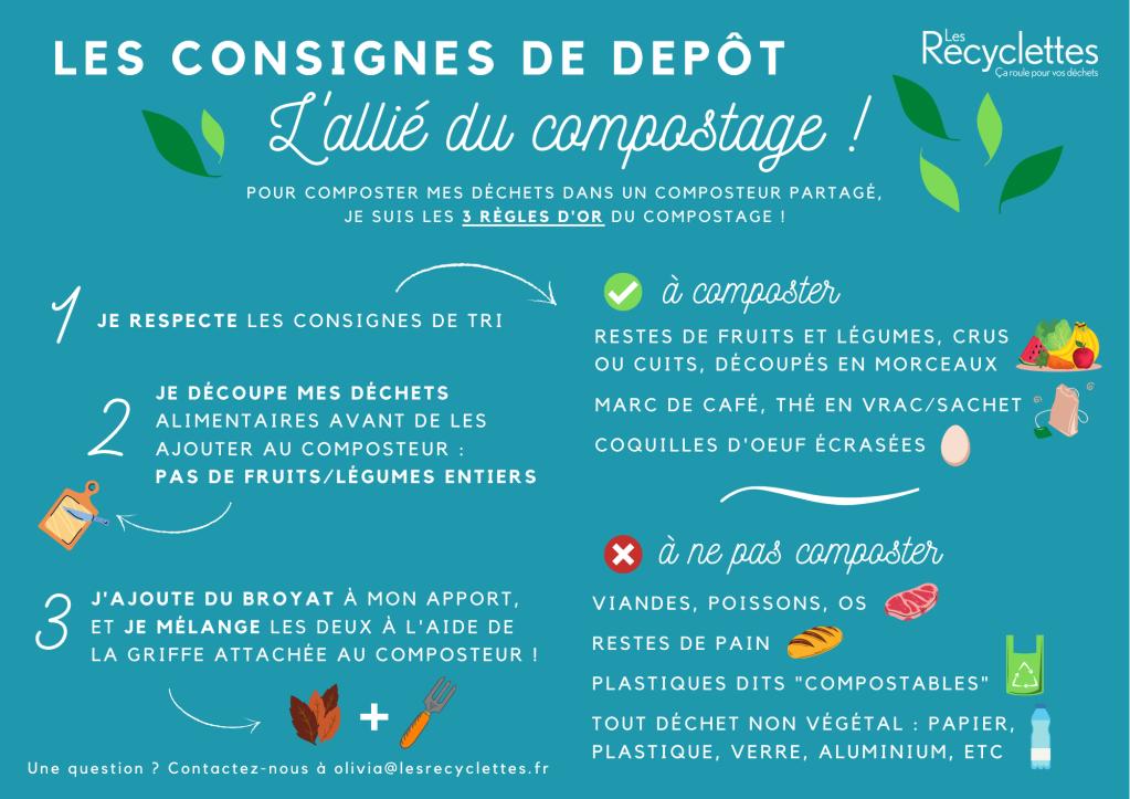 Consigne dépôt compostage partagé